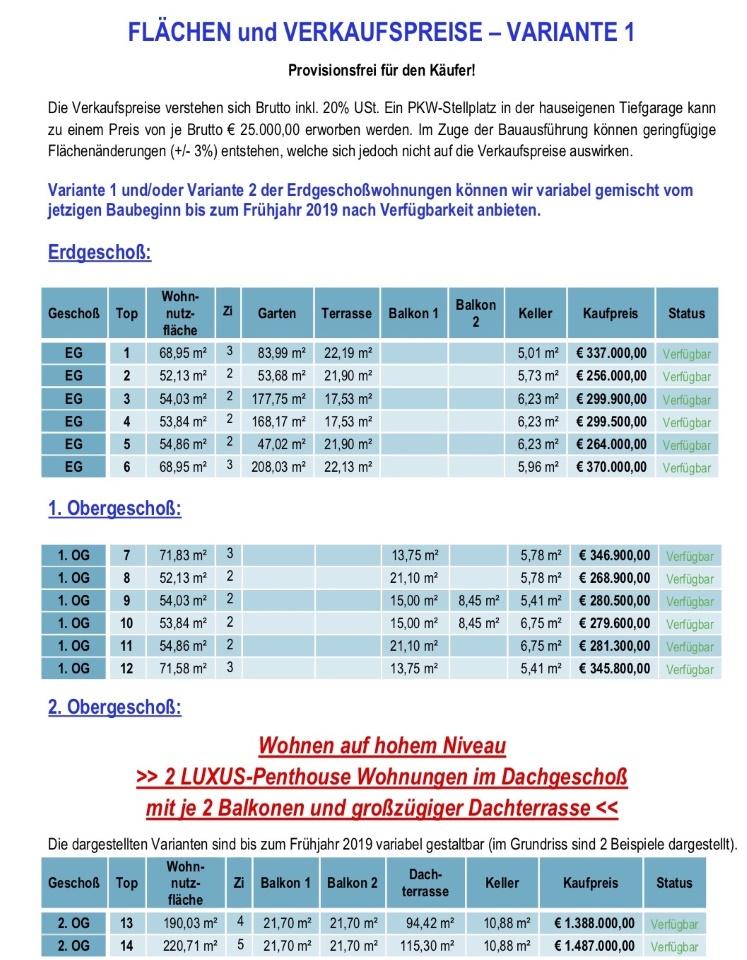 Flächen und Preise V1